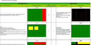 prog-assessment (1)